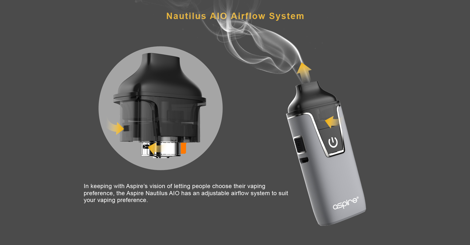 Nautilus AIO airflow system