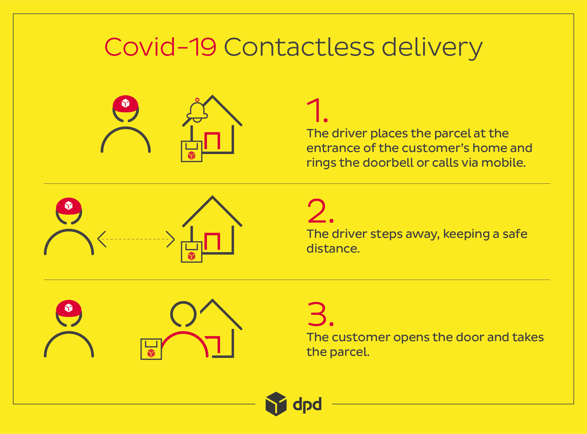 Contactless delivery - DPD Ireland